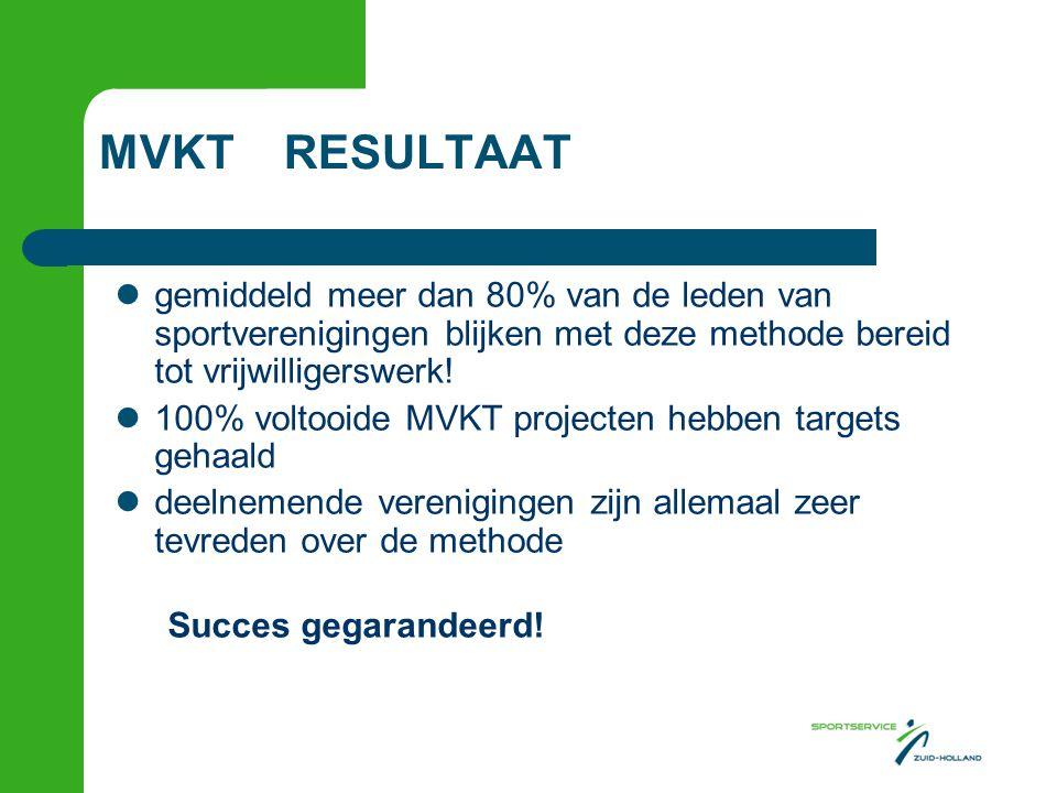  gemiddeld meer dan 80% van de leden van sportverenigingen blijken met deze methode bereid tot vrijwilligerswerk!  100% voltooide MVKT projecten heb