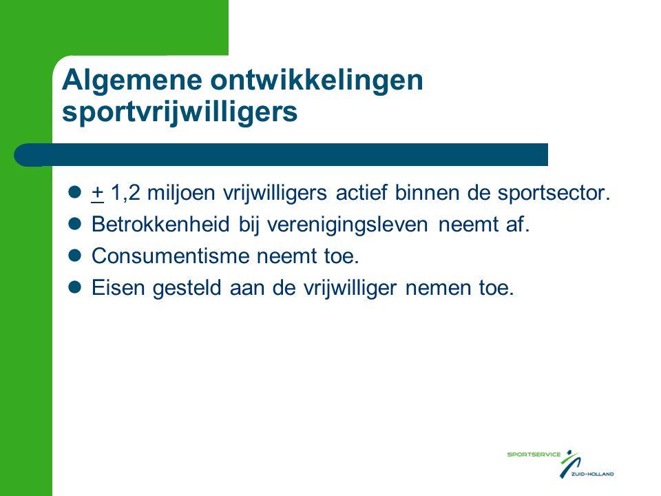Sportvrijwilligers  Een tekort aan vrijwilligers staat al 25 jaar in de top drie van door de sportverenigingen genoemde knelpunten  In de verenigingsmonitor 2008 (NOC*NSF) geeft 42% van de sportverenigingen aan problemen te hebben met het werven van vrijwilligers.