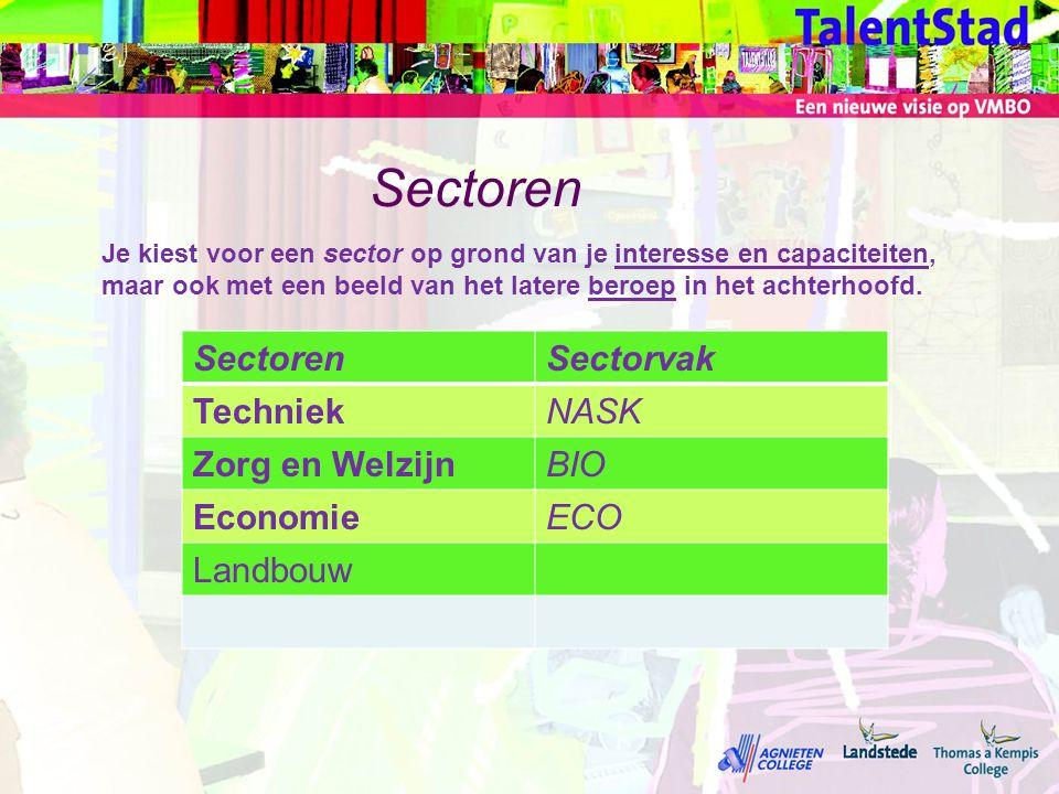 Sectoren Sectorvak TechniekNASK Zorg en WelzijnBIO EconomieECO Landbouw Je kiest voor een sector op grond van je interesse en capaciteiten, maar ook m
