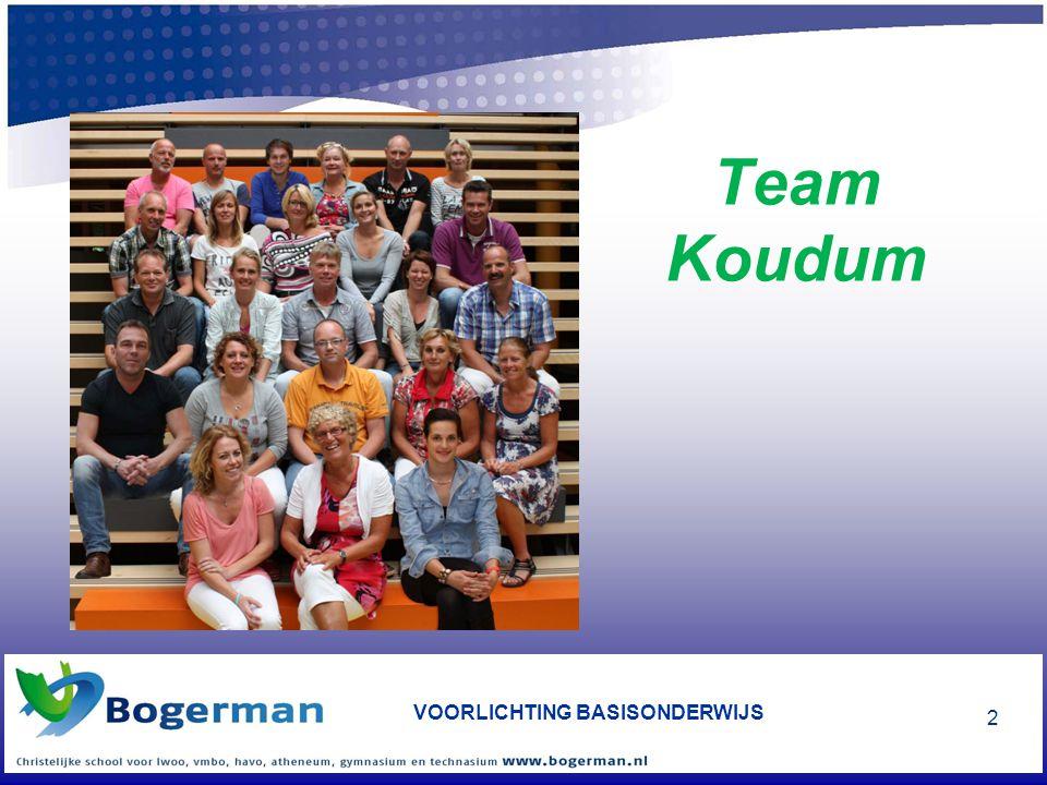 Team Koudum VOORLICHTING BASISONDERWIJS 2