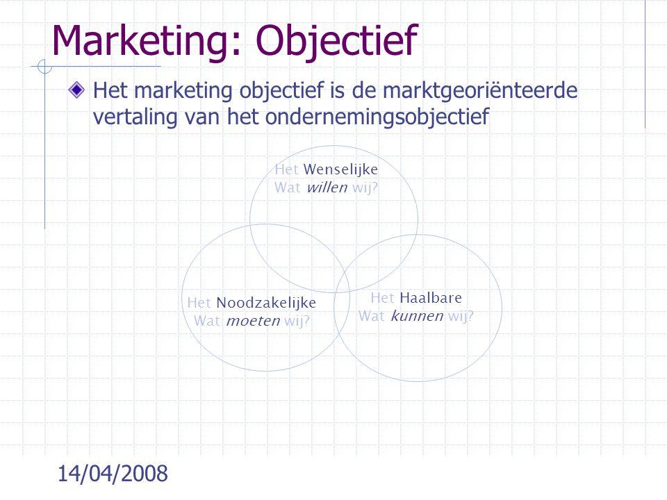 14/04/2008 Marketing: Objectief Het marketing objectief is de marktgeoriënteerde vertaling van het ondernemingsobjectief Het Wenselijke Wat willen wij