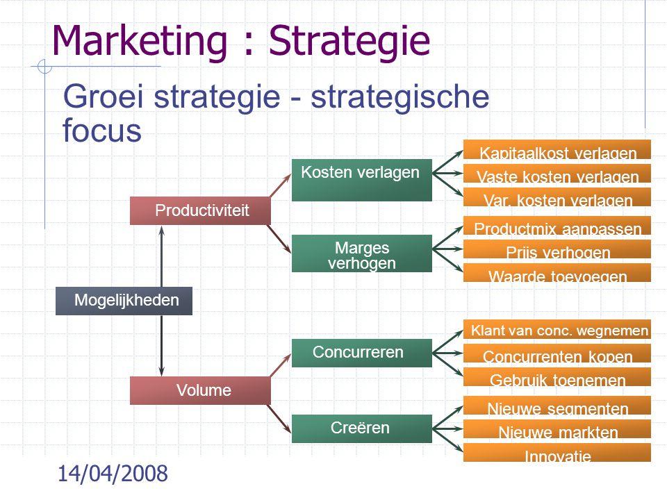 14/04/2008 Marketing : Strategie Groei strategie - strategische focus Mogelijkheden Kapitaalkost verlagen Productiviteit Vaste kosten verlagen Var. ko