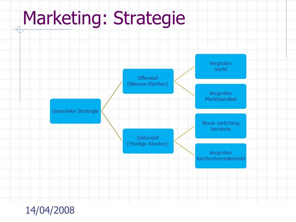 14/04/2008 Marketing: Strategie Generieke Strategie Offensief (Nieuwe Klanten) Vergroten markt Vergroten Marktaandeel Defensief (Huidige Klanten) Bouw