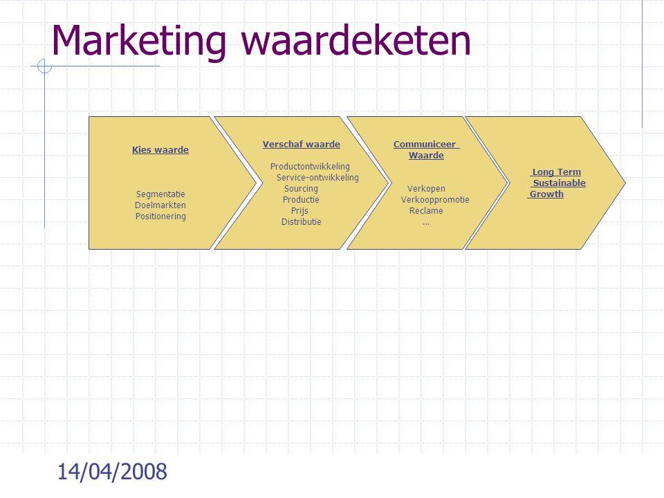 14/04/2008 Marketing waardeketen Kies waarde Segmentatie Doelmarkten Positionering Verschaf waarde Productontwikkeling Service-ontwikkeling Sourcing P