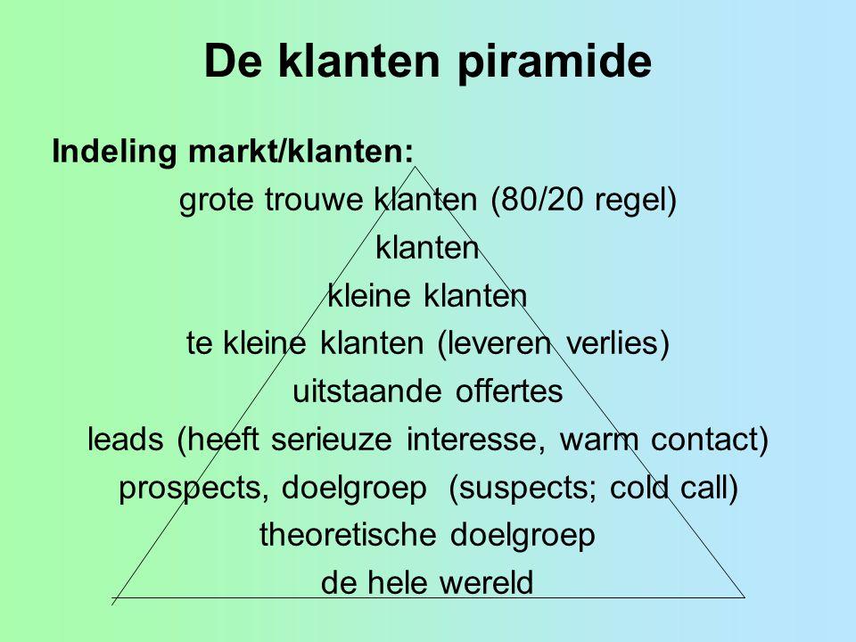 De klanten piramide Indeling markt/klanten: grote trouwe klanten (80/20 regel) klanten kleine klanten te kleine klanten (leveren verlies) uitstaande o