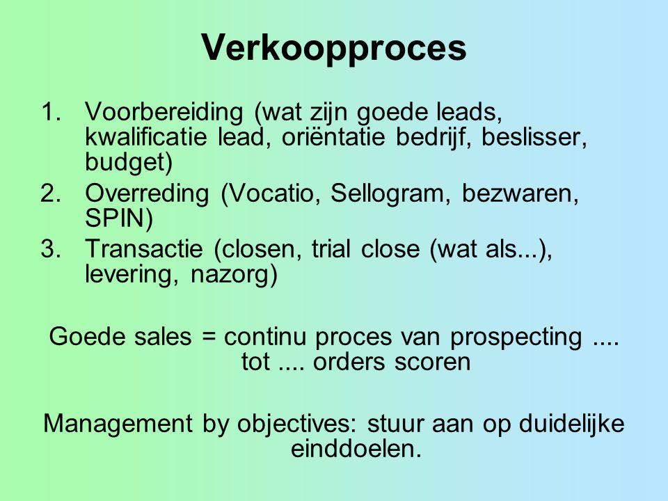 Verkoopproces 1.Voorbereiding (wat zijn goede leads, kwalificatie lead, oriëntatie bedrijf, beslisser, budget) 2.Overreding (Vocatio, Sellogram, bezwa