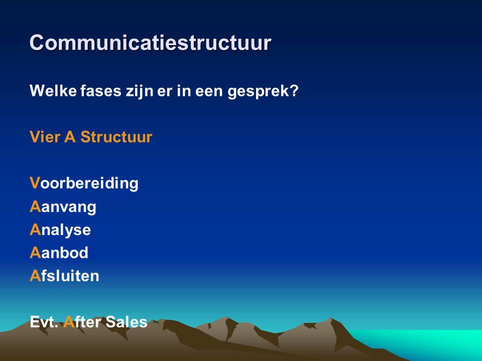 Communicatiestructuur Welke fases zijn er in een gesprek? Vier A Structuur Voorbereiding Aanvang Analyse Aanbod Afsluiten Evt. After Sales