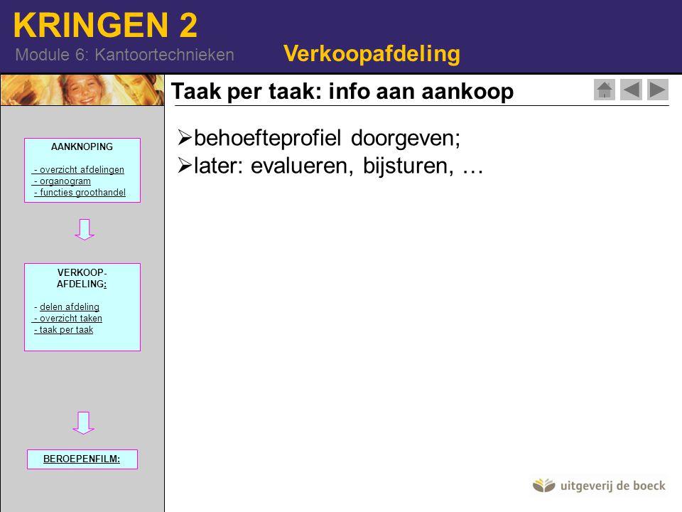 KRINGEN 2 Module 6: Kantoortechnieken Taak per taak: info aan aankoop Verkoopafdeling  behoefteprofiel doorgeven;  later: evalueren, bijsturen, … AA