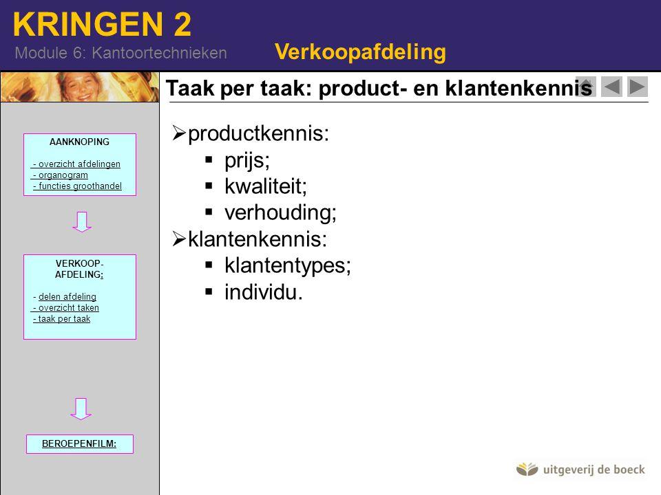 KRINGEN 2 Module 6: Kantoortechnieken Taak per taak: product- en klantenkennis  productkennis: pprijs; kkwaliteit; vverhouding;  klantenkennis