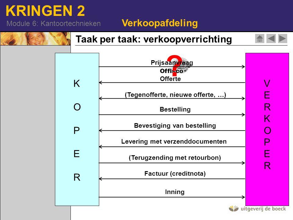 KRINGEN 2 Module 6: Kantoortechnieken K O P E R V E R K O P E R Taak per taak: verkoopverrichting Verkoopafdeling ? Prijsaanvraag Offerte (Tegenoffert