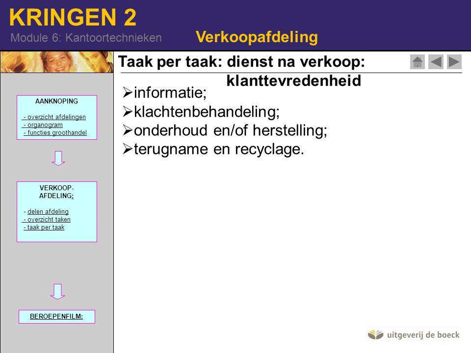 KRINGEN 2 Module 6: Kantoortechnieken  informatie;  klachtenbehandeling;  onderhoud en/of herstelling;  terugname en recyclage. Verkoopafdeling Ta