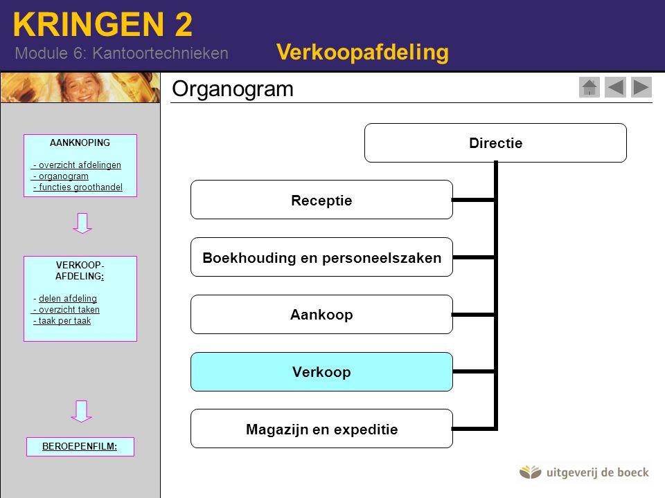 KRINGEN 2 Module 6: Kantoortechnieken Organogram Directie Receptie Boekhouding en personeelszaken Aankoop Verkoop Magazijn en expeditie Verkoopafdelin