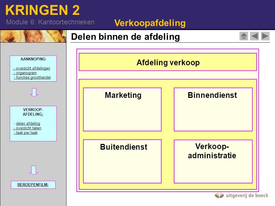 KRINGEN 2 Module 6: Kantoortechnieken Delen binnen de afdeling Verkoopafdeling Afdeling verkoop Marketing Verkoop- administratie Binnendienst Buitendi