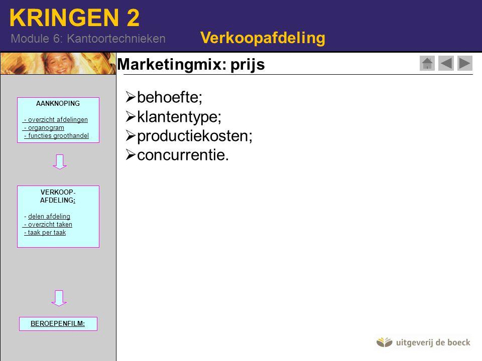 KRINGEN 2 Module 6: Kantoortechnieken Marketingmix: prijs Verkoopafdeling  behoefte;  klantentype;  productiekosten;  concurrentie. AANKNOPING - o