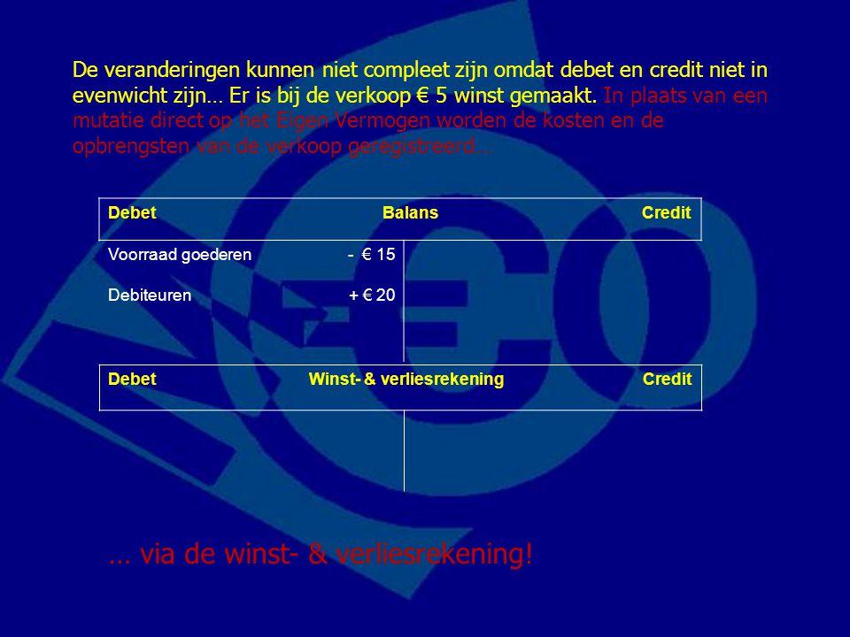 Debet Balans Credit Voorraad goederen- € 15 Debiteuren+ € 20 De veranderingen kunnen niet compleet zijn omdat debet en credit niet in evenwicht zijn…