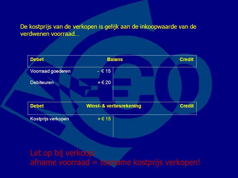 Debet Balans Credit Voorraad goederen- € 15 Debiteuren+ € 20 De kostprijs van de verkopen is gelijk aan de inkoopwaarde van de verdwenen voorraad… Let