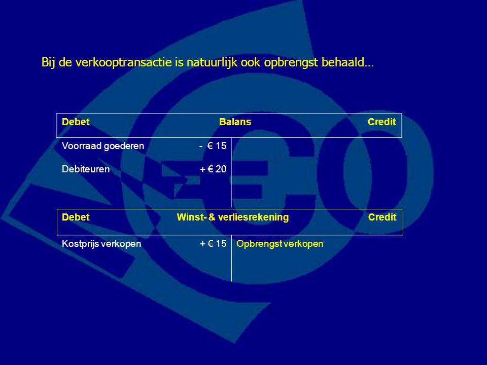 Debet Balans Credit Voorraad goederen- € 15 Debiteuren+ € 20 Bij de verkooptransactie is natuurlijk ook opbrengst behaald… Debet Winst- & verliesreken
