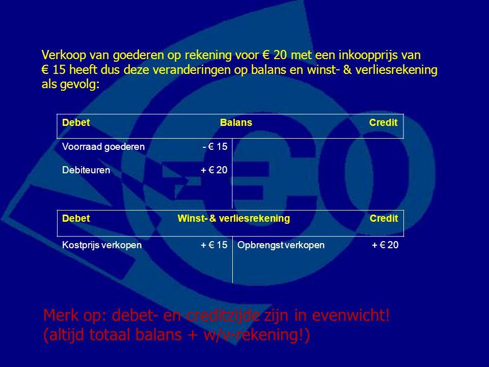 Debet Balans Credit Voorraad goederen- € 15 Debiteuren+ € 20 Verkoop van goederen op rekening voor € 20 met een inkoopprijs van € 15 heeft dus deze ve
