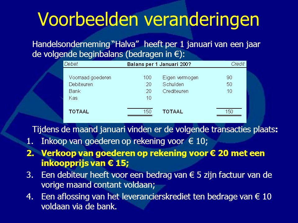 Debet Balans Credit 2.