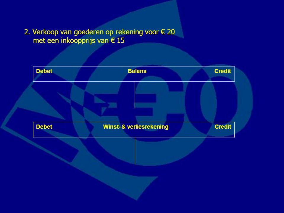 Debet Balans Credit 2. Verkoop van goederen op rekening voor € 20 met een inkoopprijs van € 15 Debet Winst- & verliesrekening Credit