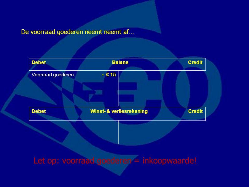 Debet Balans Credit Voorraad goederen- € 15 De voorraad goederen neemt neemt af… Let op: voorraad goederen = inkoopwaarde! Debet Winst- & verliesreken