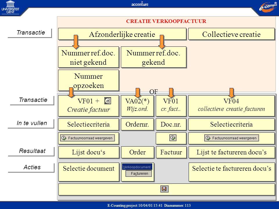 E-Counting project 10/04/01 15:41 Dianummer: 113 CREATIE VERKOOPFACTUUR Afzonderlijke creatie Transactie Resultaat In te vullen VF01 + Creatie factuur
