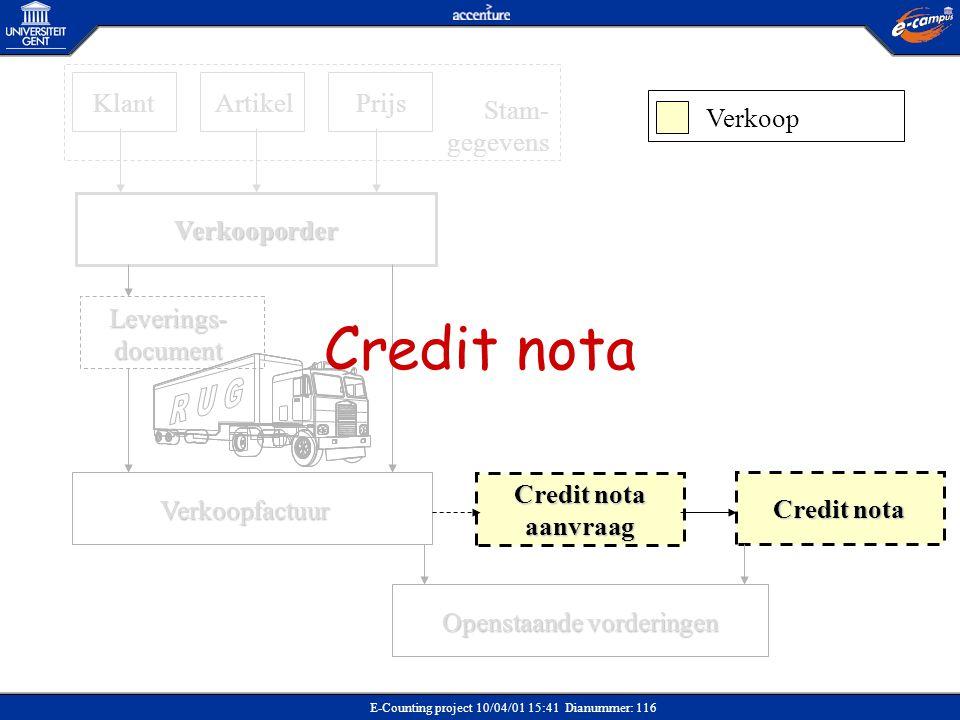 E-Counting project 10/04/01 15:41 Dianummer: 116 Verkooporder Leverings- document KlantArtikelPrijs Verkoopfactuur Credit nota aanvraag Openstaande vo