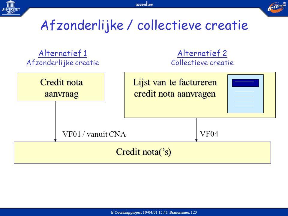 E-Counting project 10/04/01 15:41 Dianummer: 123 Credit nota('s) Credit nota aanvraag Lijst van te factureren credit nota aanvragen Alternatief 1 Afzo