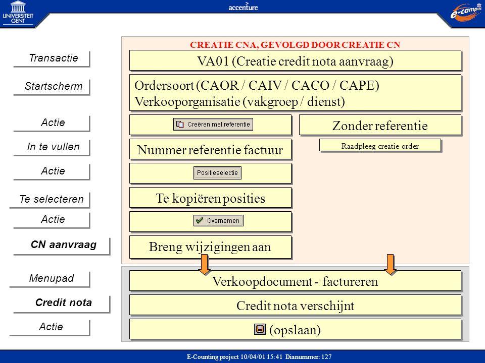 E-Counting project 10/04/01 15:41 Dianummer: 127 CREATIE CNA, GEVOLGD DOOR CREATIE CN Ordersoort (CAOR / CAIV / CACO / CAPE) Verkooporganisatie (vakgr