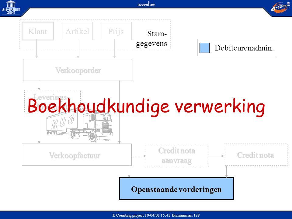 E-Counting project 10/04/01 15:41 Dianummer: 128 Verkooporder Leverings- document KlantArtikelPrijs Verkoopfactuur Credit nota aanvraag Openstaande vo