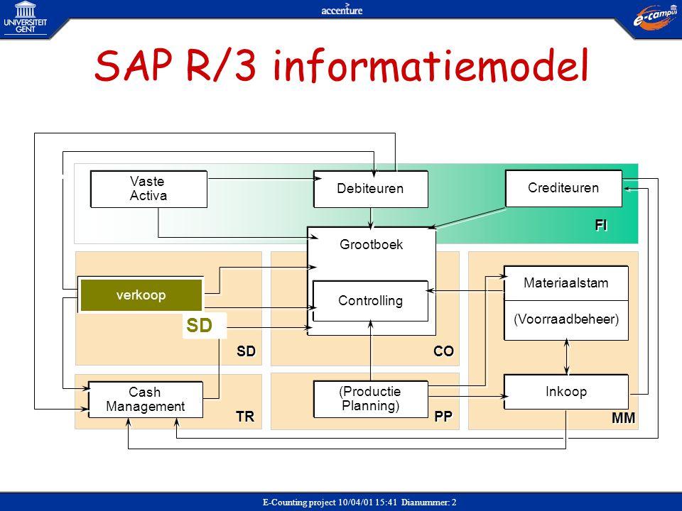 E-Counting project 10/04/01 15:41 Dianummer: 103 •Let wel: Het gebruik van order- en leveringsgerelateerde facturatie is vastgelegd in SAP –Als geen leveringsdocument bestaat, is ordergerelateerde facturatie van toepassing.