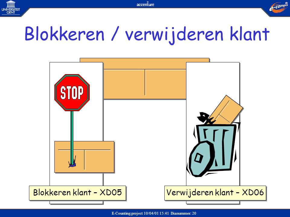 E-Counting project 10/04/01 15:41 Dianummer: 20 Blokkeren / verwijderen klant Blokkeren klant – XD05 Verwijderen klant – XD06