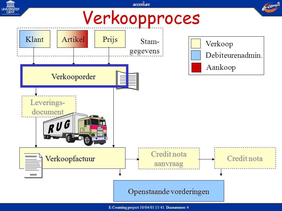 E-Counting project 10/04/01 15:41 Dianummer: 75 Prijscalculatie standaard verkoop (VKOR), zonder overhead •BTPR: Brutoprijs •MWST: belasting (BTW) ??.