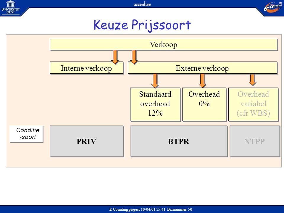 E-Counting project 10/04/01 15:41 Dianummer: 50 Verkoop Interne verkoop Externe verkoop PRIV NTPP BTPR Conditie -soort Overhead variabel (cfr WBS) Ove