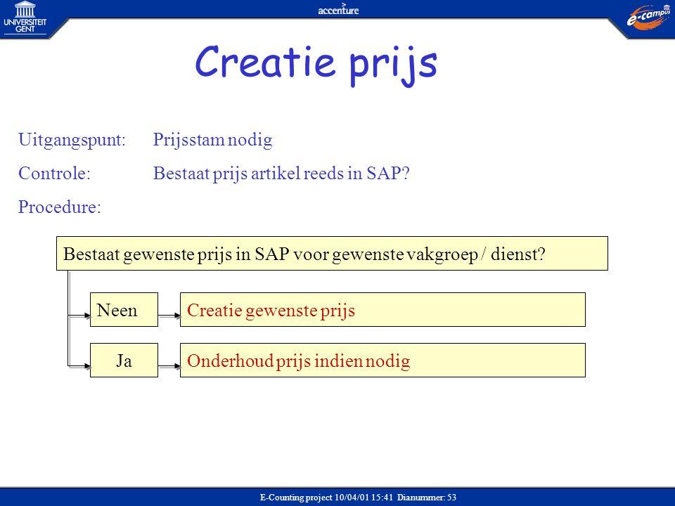 E-Counting project 10/04/01 15:41 Dianummer: 53 Creatie prijs Bestaat gewenste prijs in SAP voor gewenste vakgroep / dienst? Neen Ja Creatie gewenste