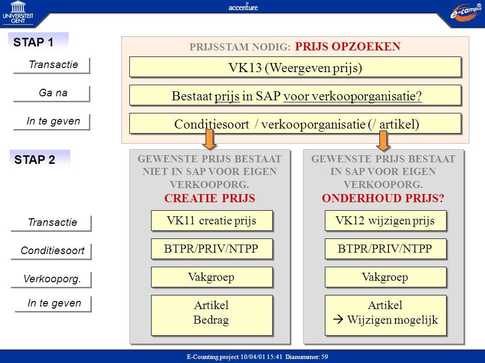 E-Counting project 10/04/01 15:41 Dianummer: 59 PRIJSSTAM NODIG: PRIJS OPZOEKEN Bestaat prijs in SAP voor verkooporganisatie? Ga na In te geven VK13 (