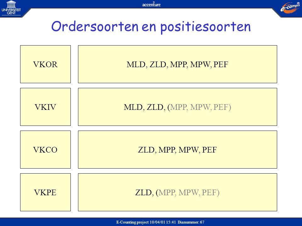 E-Counting project 10/04/01 15:41 Dianummer: 67 Ordersoorten en positiesoorten MLD, ZLD, MPP, MPW, PEFVKOR MLD, ZLD, (MPP, MPW, PEF)VKIV ZLD, MPP, MPW