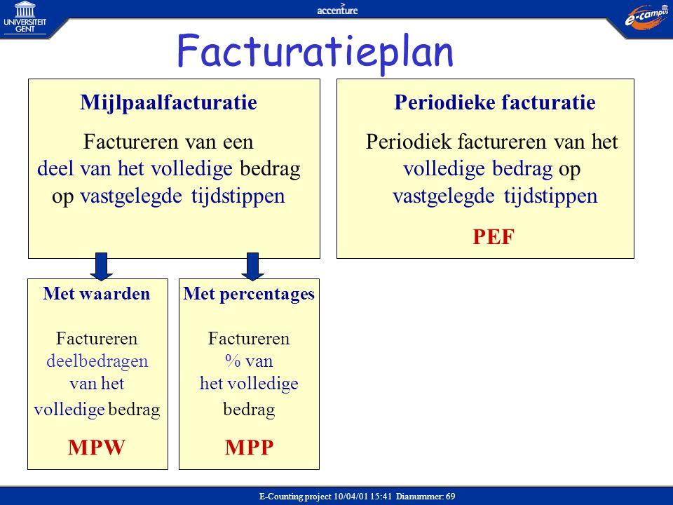 E-Counting project 10/04/01 15:41 Dianummer: 69 Mijlpaalfacturatie Factureren van een deel van het volledige bedrag op vastgelegde tijdstippen Periodi