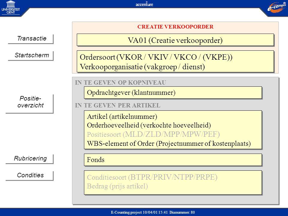 E-Counting project 10/04/01 15:41 Dianummer: 80 CREATIE VERKOOPORDER Ordersoort (VKOR / VKIV / VKCO / (VKPE)) Verkooporganisatie (vakgroep / dienst) O
