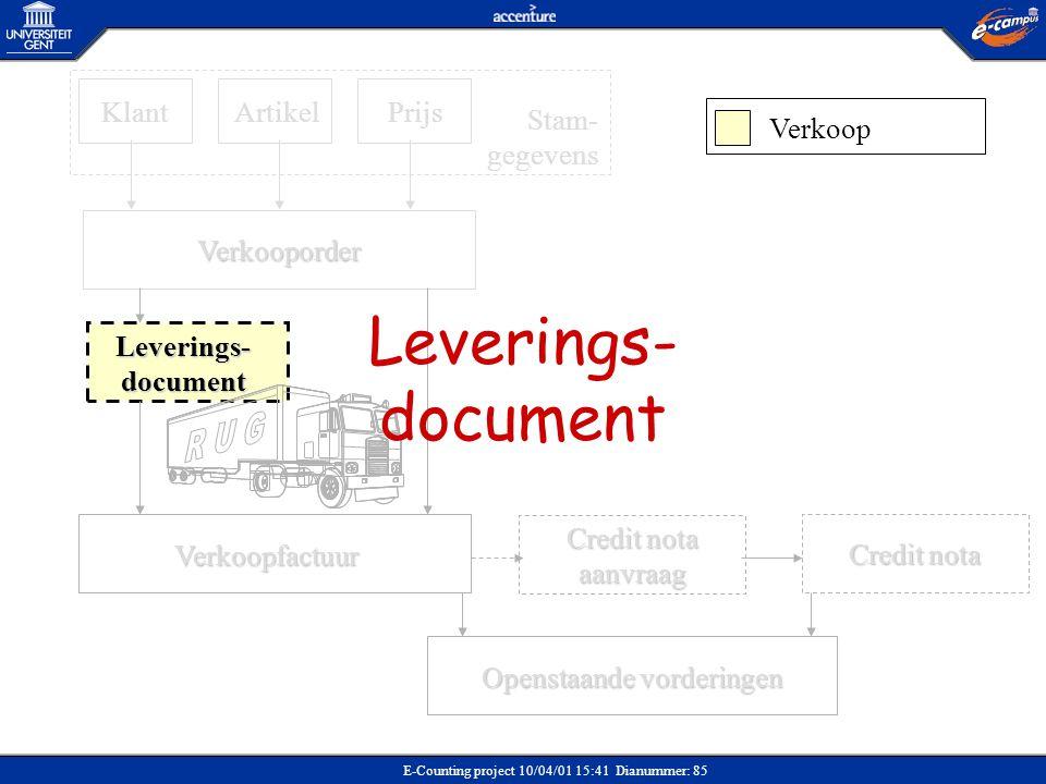 E-Counting project 10/04/01 15:41 Dianummer: 85 Verkooporder Leverings- document KlantArtikelPrijs Verkoopfactuur Credit nota aanvraag Openstaande vor
