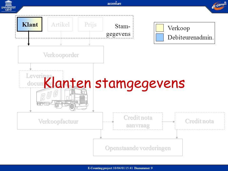 E-Counting project 10/04/01 15:41 Dianummer: 80 CREATIE VERKOOPORDER Ordersoort (VKOR / VKIV / VKCO / (VKPE)) Verkooporganisatie (vakgroep / dienst) Ordersoort (VKOR / VKIV / VKCO / (VKPE)) Verkooporganisatie (vakgroep / dienst) Startscherm VA01 (Creatie verkooporder) Transactie Positie- overzicht IN TE GEVEN OP KOPNIVEAU IN TE GEVEN PER ARTIKEL IN TE GEVEN OP KOPNIVEAU IN TE GEVEN PER ARTIKEL Opdrachtgever (klantnummer) Rubricering Artikel (artikelnummer) Orderhoeveelheid (verkochte hoeveelheid) Positiesoort ( MLD/ZLD/MPP/MPW/PEF) WBS-element of Order (Projectnummer of kostenplaats) Artikel (artikelnummer) Orderhoeveelheid (verkochte hoeveelheid) Positiesoort ( MLD/ZLD/MPP/MPW/PEF) WBS-element of Order (Projectnummer of kostenplaats) Condities Fonds Conditiesoort ( BTPR/PRIV/NTPP/PRPE) Bedrag (prijs artikel) Conditiesoort ( BTPR/PRIV/NTPP/PRPE) Bedrag (prijs artikel)