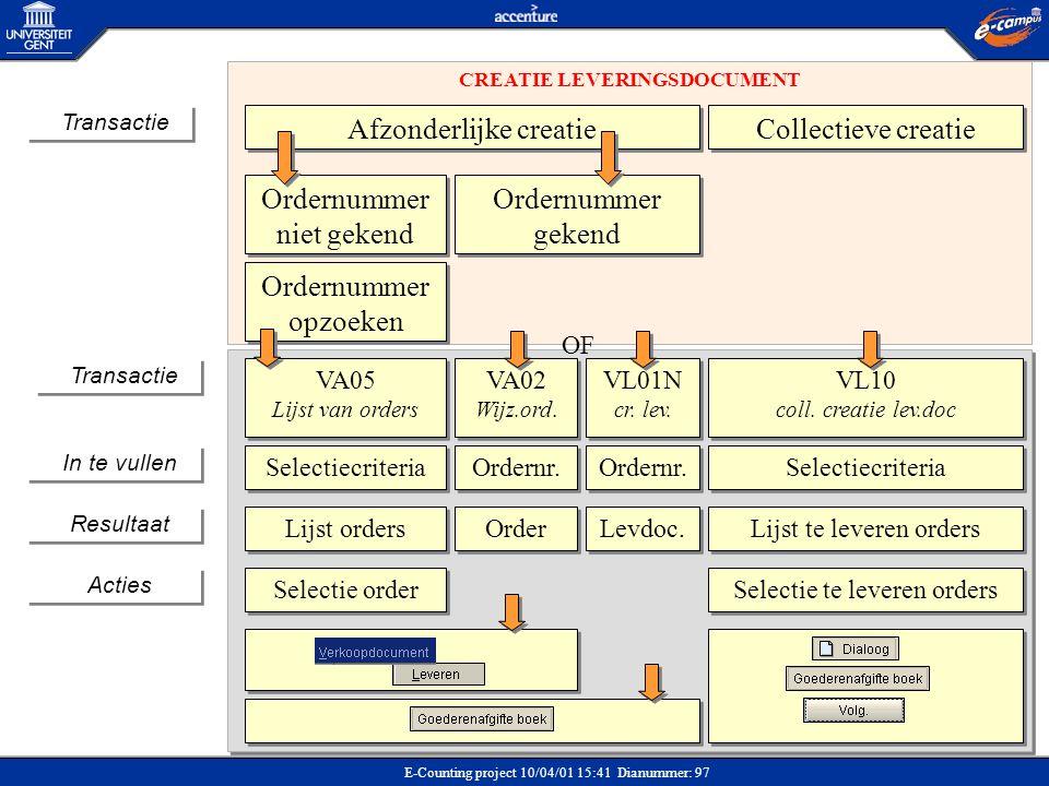 E-Counting project 10/04/01 15:41 Dianummer: 97 CREATIE LEVERINGSDOCUMENT Afzonderlijke creatie Transactie Resultaat In te vullen VA05 Lijst van order