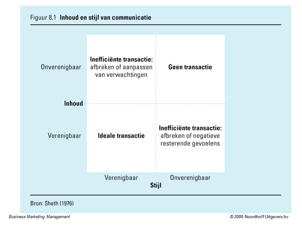 Business Marketing Management© 2008 Noordhoff Uitgevers bv Ontwerp van een distributiesysteem 1.Inschatten van waarde van distributie-elementen voor klanten 2.Analyse van randvoorwaarden 3.Evaluatie van huidig distributiesysteem 4.Analyse van noodzaak tot aanpassing 5.(Her)ontwerp van distributiesysteem 6.Implementatie van distributiesysteem 7.Ontwikkeling en implementatie van ondersteunend programma