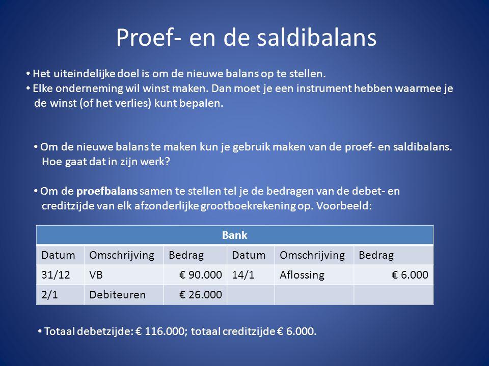 Proef- en de saldibalans • Het uiteindelijke doel is om de nieuwe balans op te stellen. • Elke onderneming wil winst maken. Dan moet je een instrument