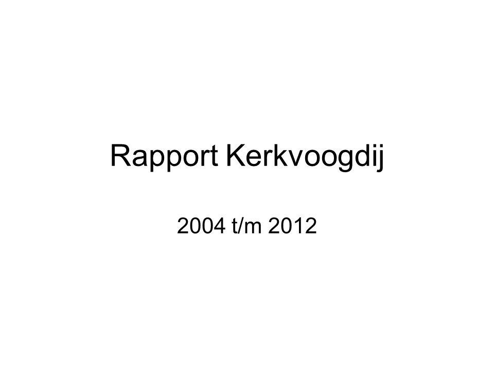Rapport Kerkvoogdij 2004 t/m 2012