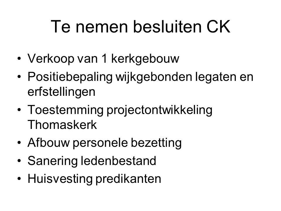 Te nemen besluiten CK •Verkoop van 1 kerkgebouw •Positiebepaling wijkgebonden legaten en erfstellingen •Toestemming projectontwikkeling Thomaskerk •Af