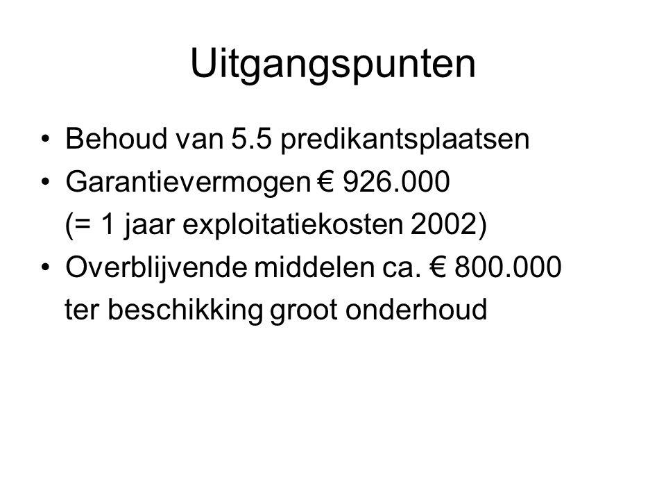 Uitgangspunten •Behoud van 5.5 predikantsplaatsen •Garantievermogen € 926.000 (= 1 jaar exploitatiekosten 2002) •Overblijvende middelen ca. € 800.000
