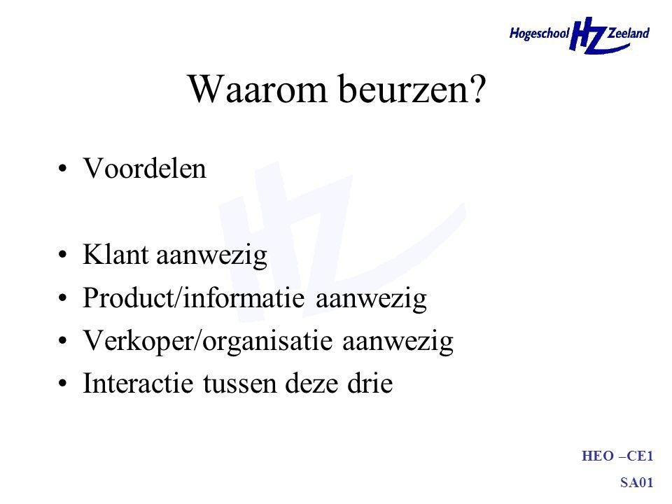 HEO –CE1 SA01 Waarom beurzen? •Voordelen •Klant aanwezig •Product/informatie aanwezig •Verkoper/organisatie aanwezig •Interactie tussen deze drie