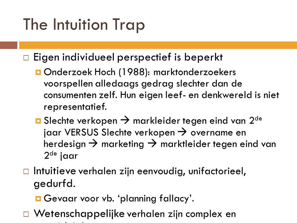 The Intuition Trap  Eigen individueel perspectief is beperkt  Onderzoek Hoch (1988): marktonderzoekers voorspellen alledaags gedrag slechter dan de