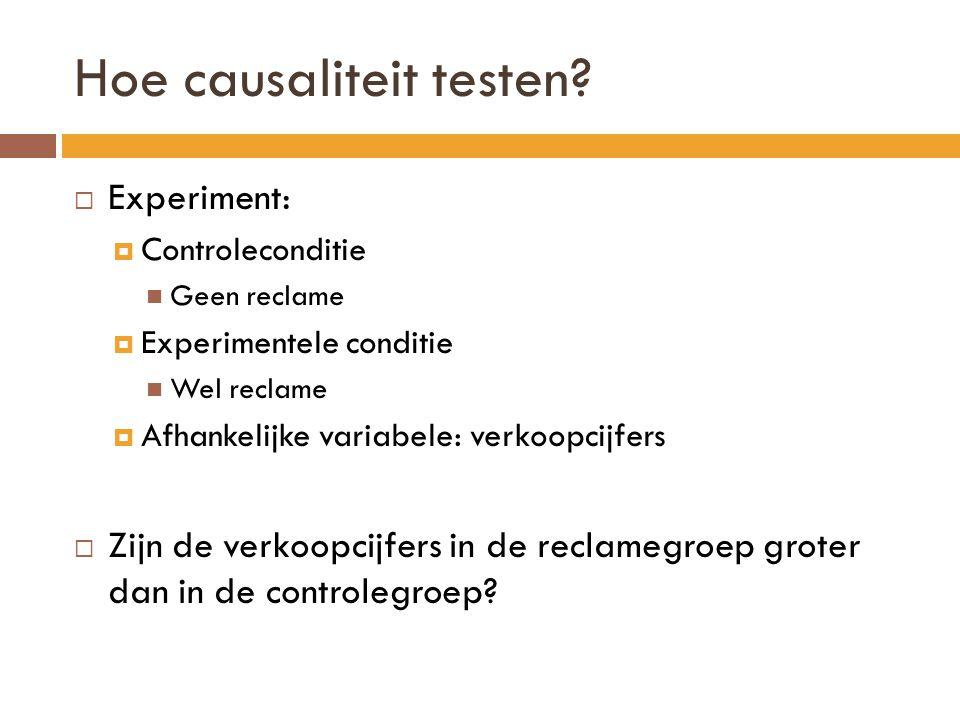 Hoe causaliteit testen?  Experiment:  Controleconditie  Geen reclame  Experimentele conditie  Wel reclame  Afhankelijke variabele: verkoopcijfer